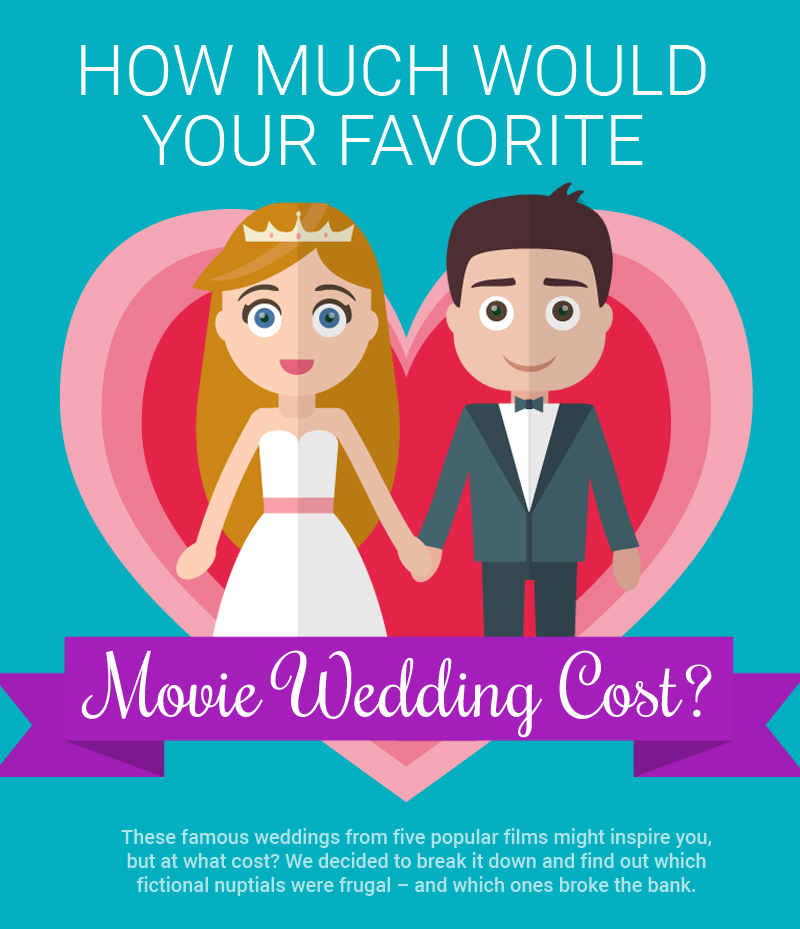 http://polandweddings.com/movie-wedding-much-cost/